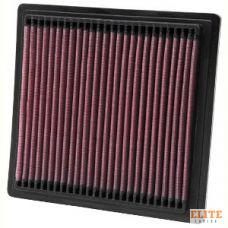 Воздушный фильтр нулевого сопротивления K&N 33-2104 HONDA CIVIC 1.5/1.6L 95-01, CR-V 2.0L 95-02